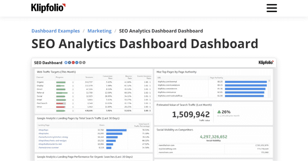 Klipfolio SEO Dashboard - Screenshot